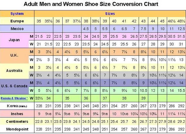 Ladies European Shoe Sizes