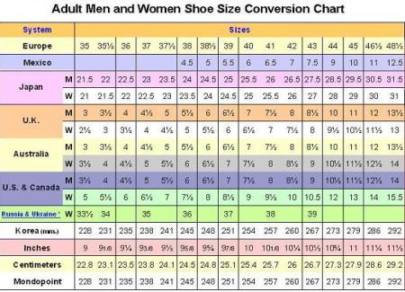 Mens Shoe Uk Size Converter